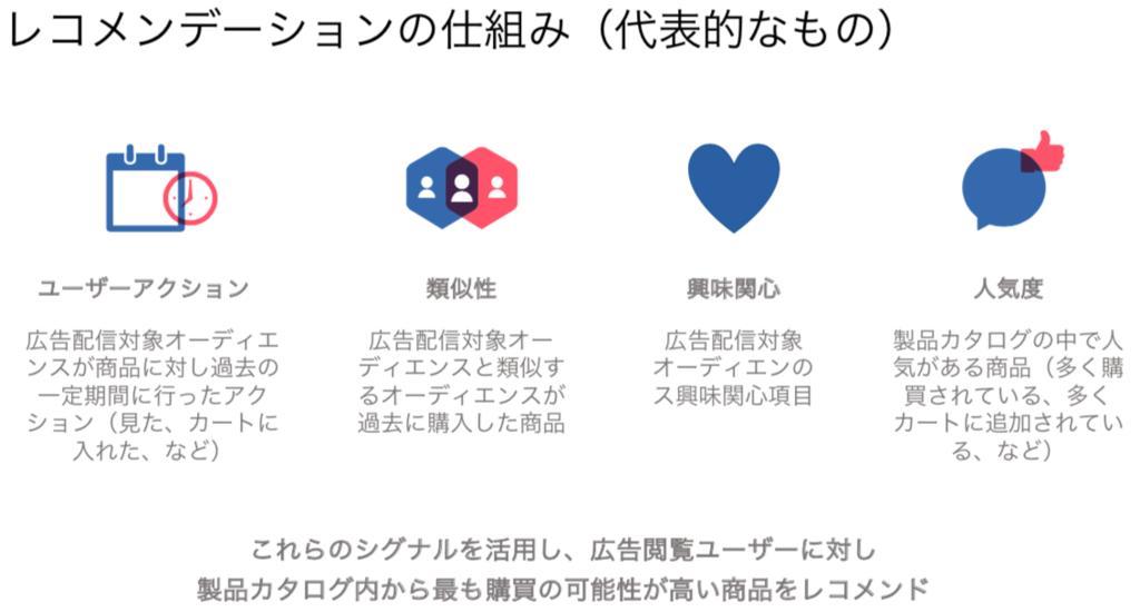 ダイナミック広告で未接触ユーザーを含む幅広いユーザーにリーチする レコメンデーションの仕組み