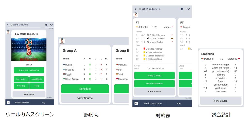 FlexMessage活用事例:Using Flex Message to create World Cup LINE Bot