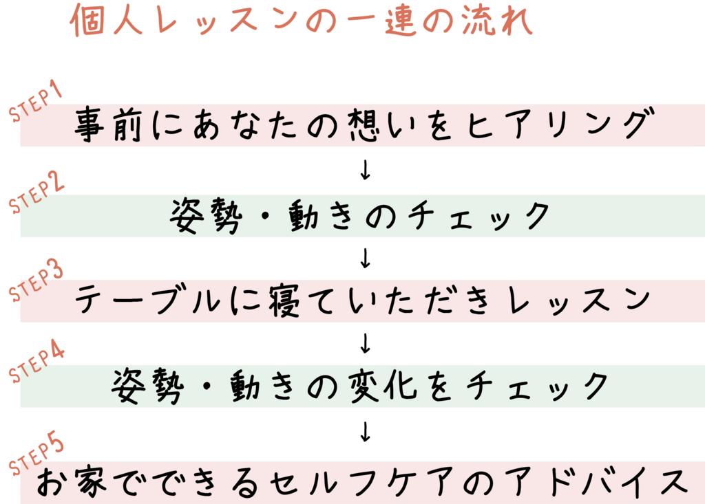 f:id:feldenhiroshima:20161222230406j:plain
