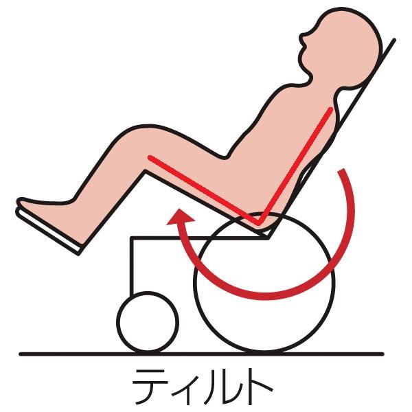 f:id:feldenhiroshima:20170512183619j:plain