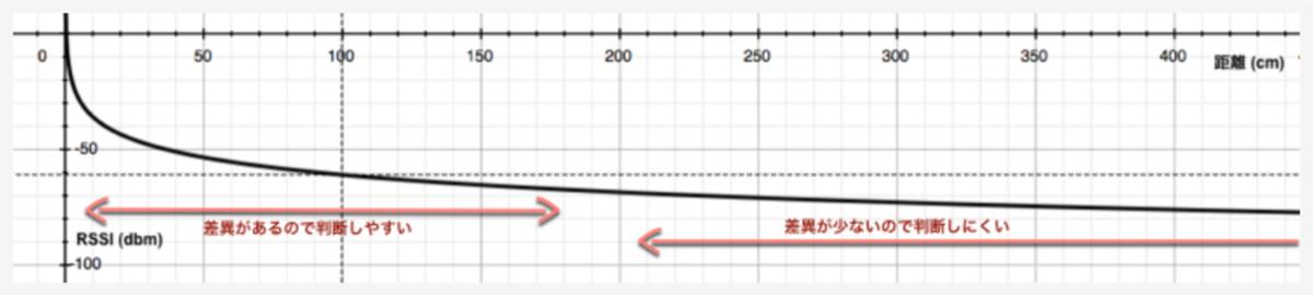 f:id:fengchihsheng:20210325141551p:plain