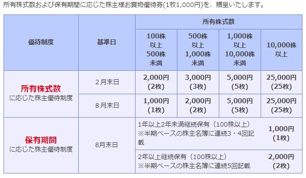 f:id:fereshte:20200112152638p:plain