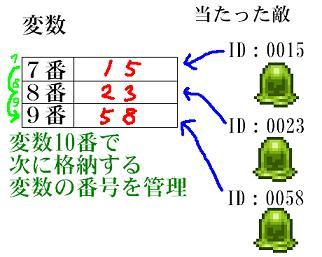 f:id:fermiumbay13:20190801131935p:plain