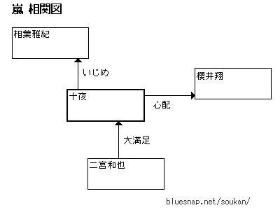 f:id:fessel:20111215113034j:image