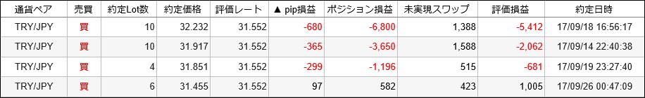 f:id:ff_life:20171001070851p:plain