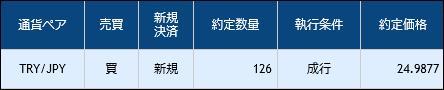 f:id:ff_life:20180516232852p:plain
