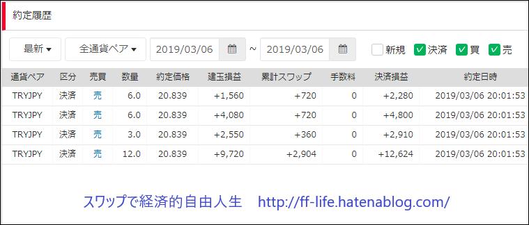 f:id:ff_life:20190306234510p:plain