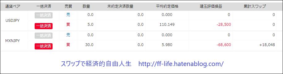 f:id:ff_life:20190525001103p:plain