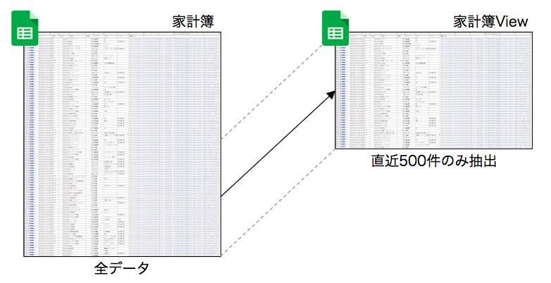 f:id:fffw2:20200607234846p:plain