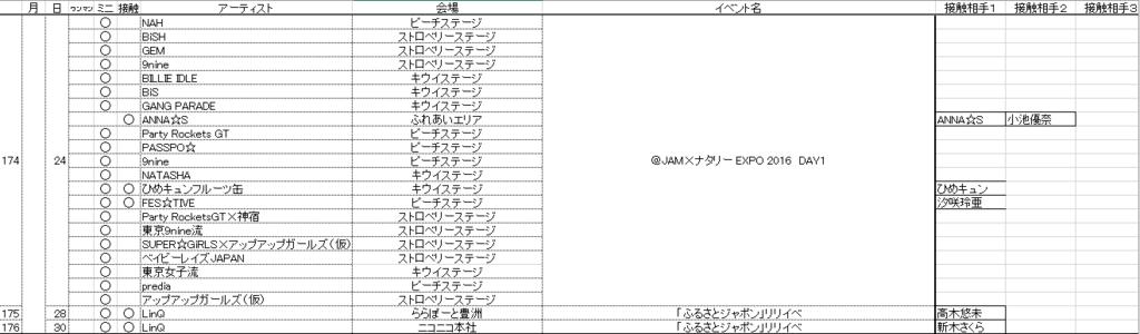 f:id:ffsaikyou:20170108014754p:plain