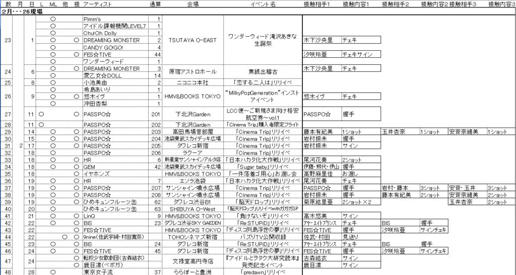 f:id:ffsaikyou:20180115111530p:plain