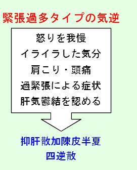 f:id:ffteck:20190704184512p:plain