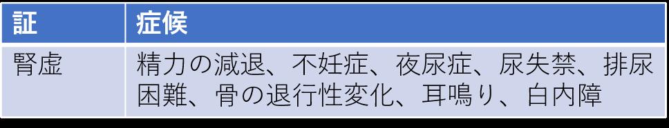 f:id:ffteck:20190827133332p:plain