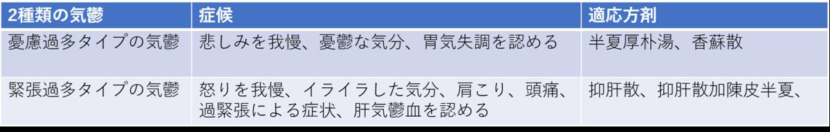 f:id:ffteck:20190827151729p:plain