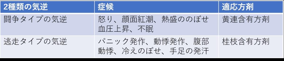 f:id:ffteck:20190828141135p:plain