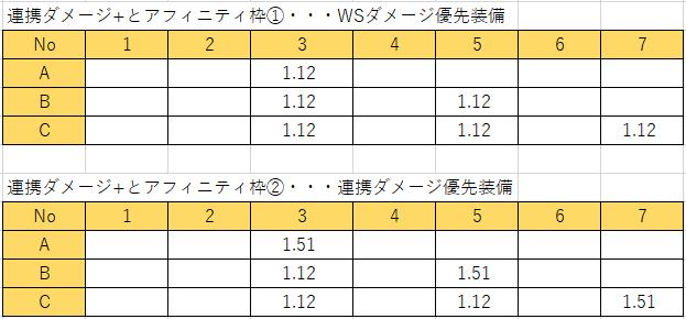 f:id:ffxilogdialy:20200418145318p:plain