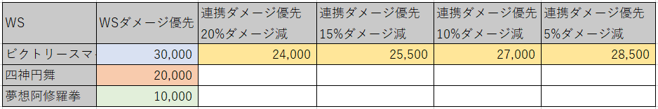 f:id:ffxilogdialy:20200419100127p:plain