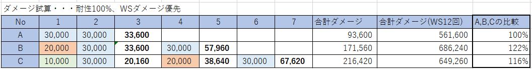 f:id:ffxilogdialy:20200419212320p:plain