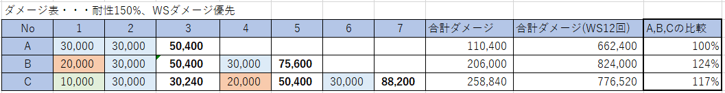 f:id:ffxilogdialy:20200419212406p:plain