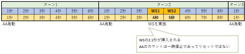 f:id:ffxilogdialy:20200802143935p:plain
