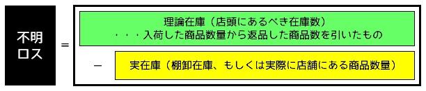 f:id:fiblio:20150917205847j:plain