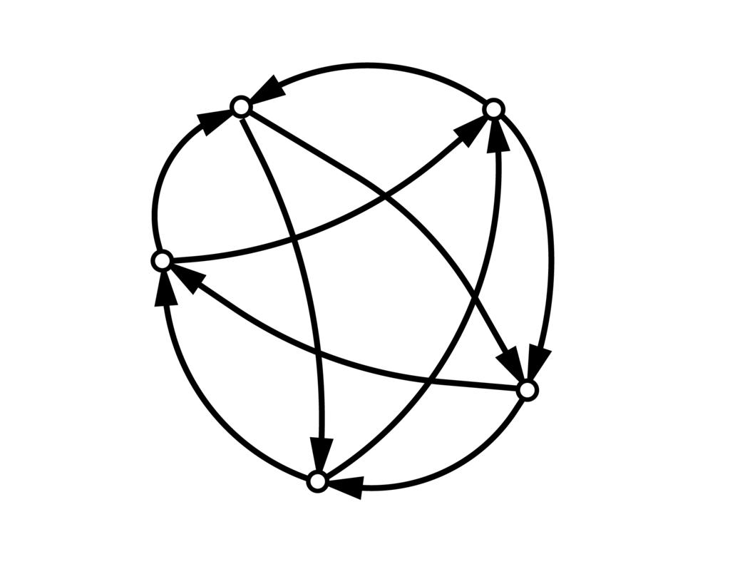 f:id:fibonacci_freak:20170713030148p:plain