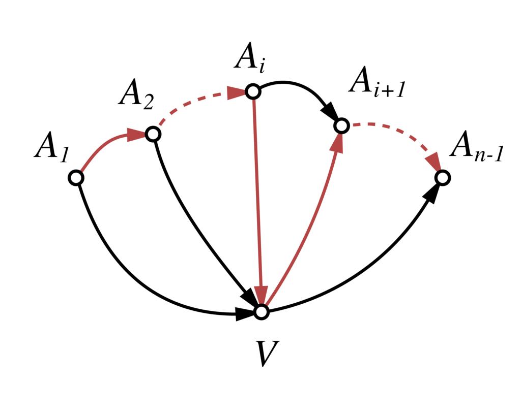 f:id:fibonacci_freak:20170713030438p:plain