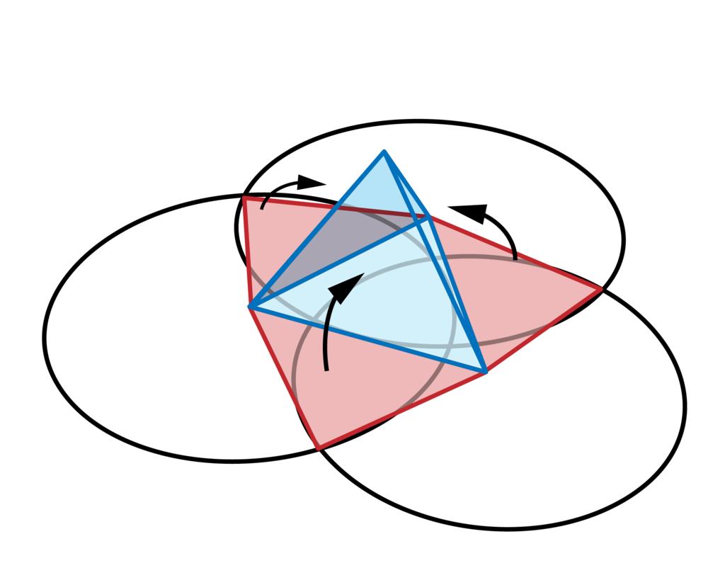 f:id:fibonacci_freak:20170720201135p:plain
