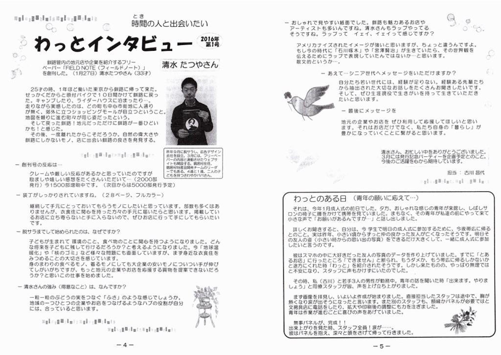 f:id:fieldnotekushiro:20160303064633j:plain