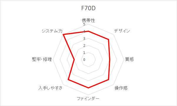 f:id:film-camera-challenge:20200822231148j:plain