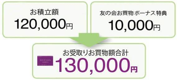 f:id:finana:20190612020101j:plain