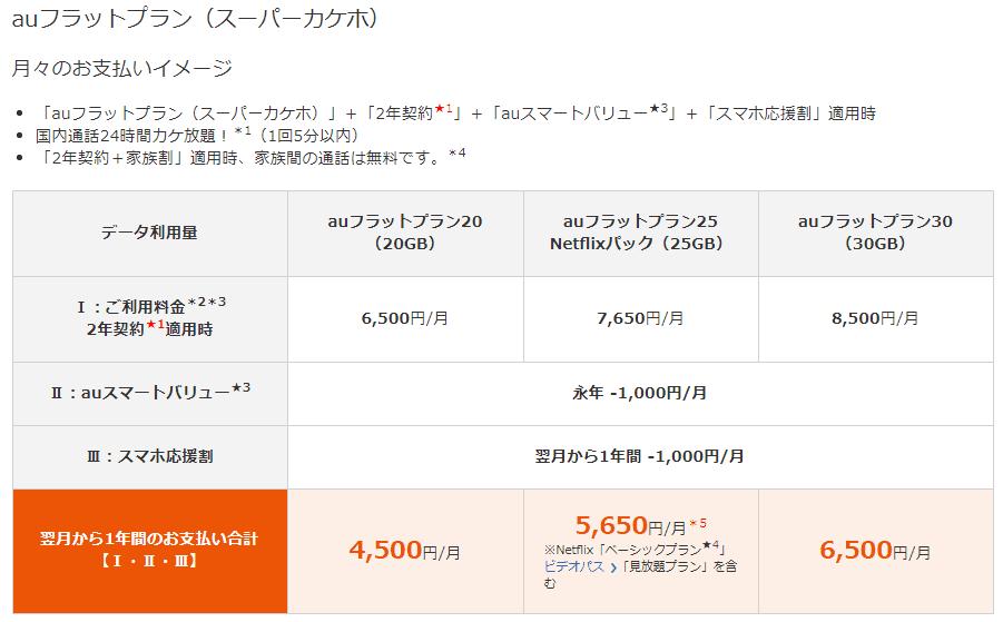 f:id:finana:20190612023945p:plain