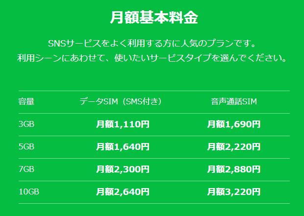 f:id:finana:20190612024513p:plain