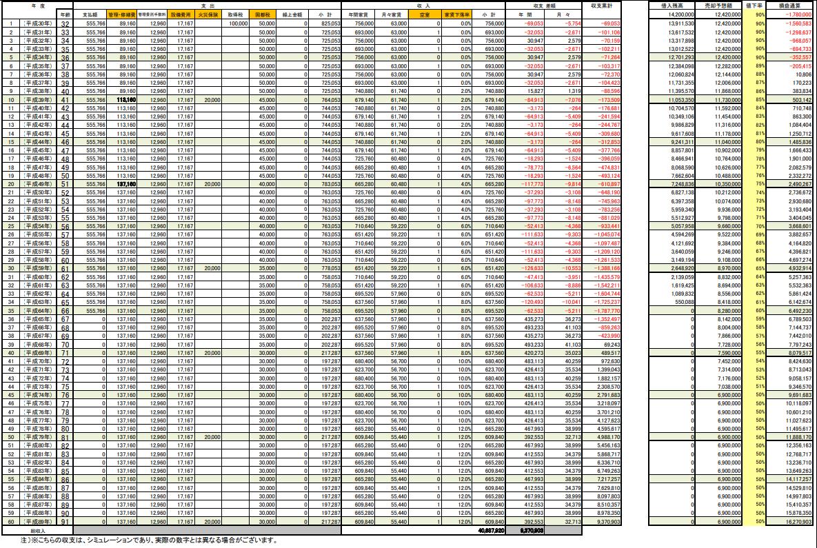 f:id:finana:20190612025220p:plain