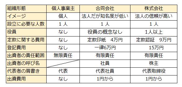 f:id:finana:20190801032731p:plain