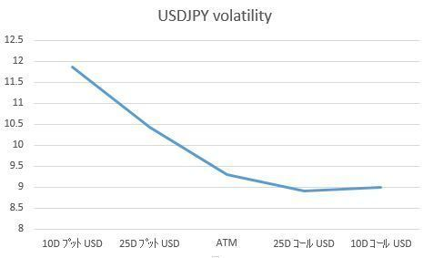 25D RR volatility surface.JPG