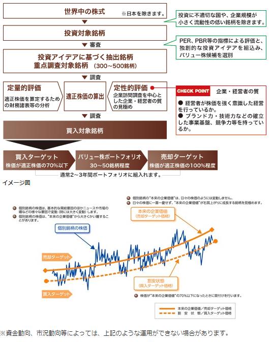 f:id:finance_blog:20180407205452p:plain