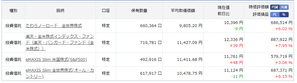 f:id:financial-tax:20200926230959p:plain