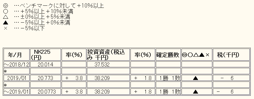 f:id:financial_L:20190131214738p:plain