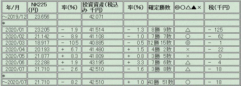 f:id:financial_L:20200802213407p:plain