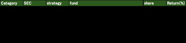 f:id:finchleyplum:20210201081636p:plain