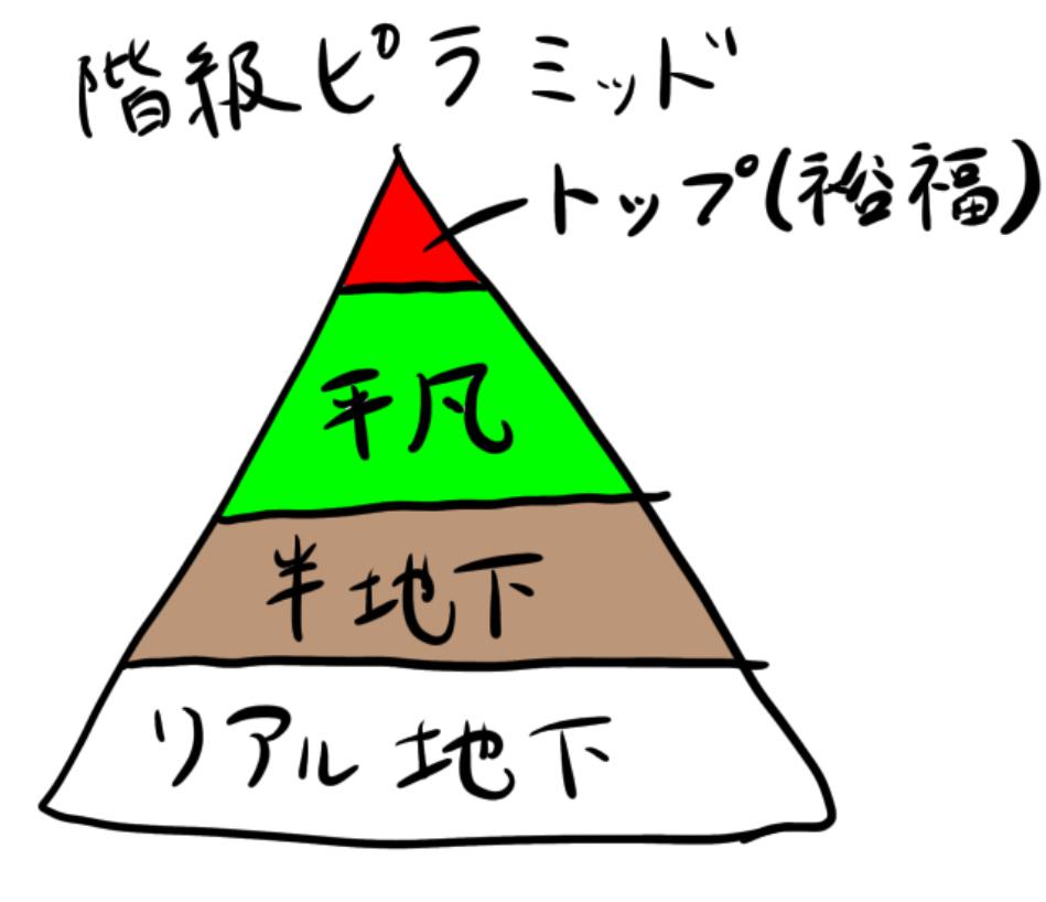 f:id:find314:20200209185627j:plain