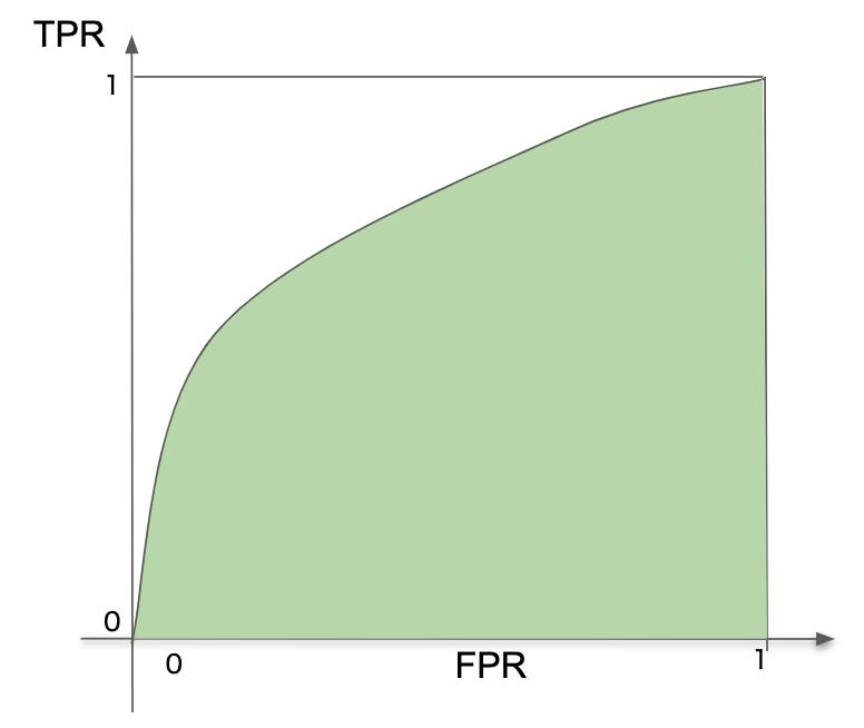 f:id:findatas:20200202130143p:plain