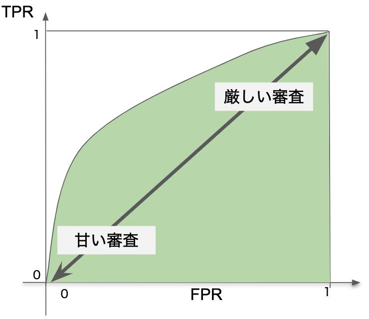 f:id:findatas:20200202143355p:plain