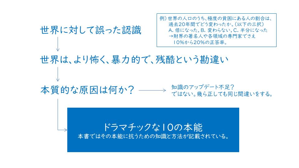f:id:finfinmaru:20190114173744p:plain