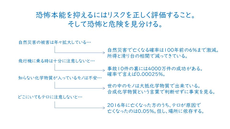 f:id:finfinmaru:20190114173948p:plain