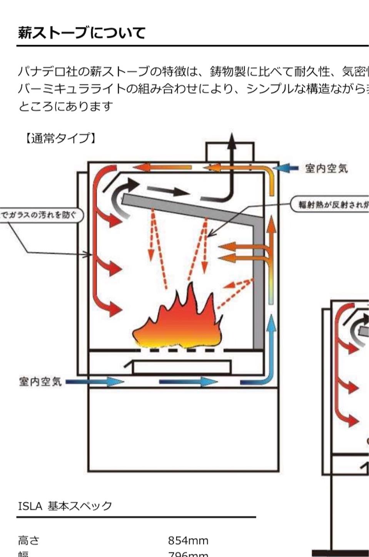 f:id:firewoodblog:20200314230903j:image