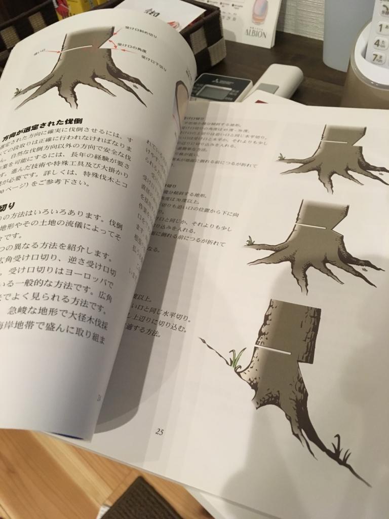 f:id:firewoodyamazaki:20161021192926j:plain