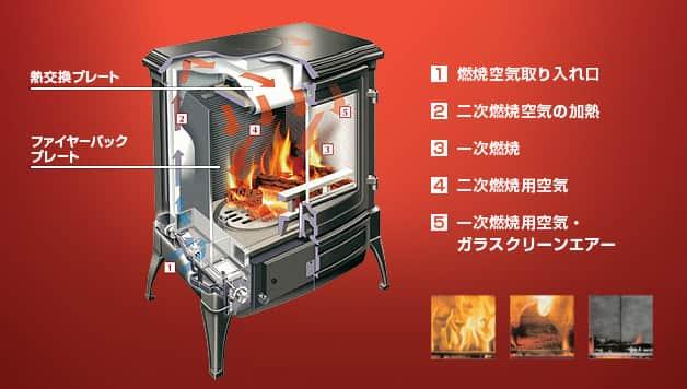 f:id:firewoodyamazaki:20161223085339j:plain