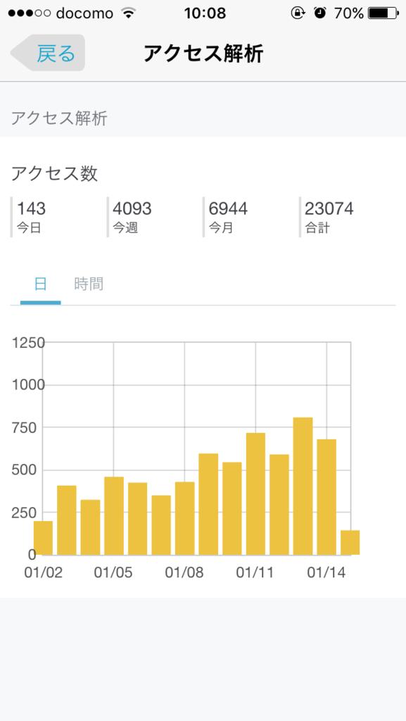 f:id:firewoodyamazaki:20170115101527p:plain